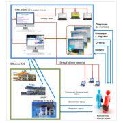 Процессинговый центр АЗС, выпуск собственных безналичных и дисконтных карт на АЗС