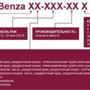 Маркировка Мини ТРК Benza